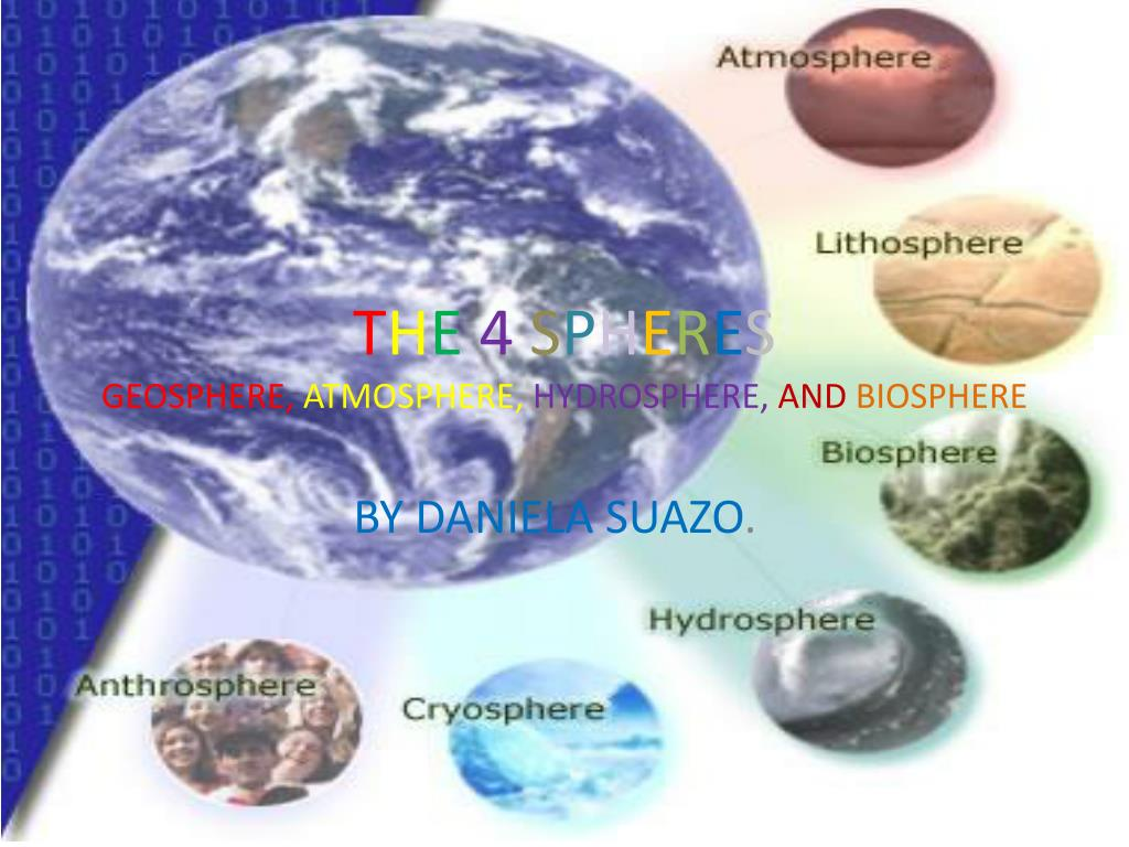 Four Spheres Of Earth Quiz