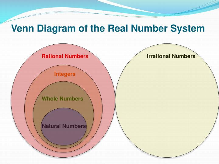 venn diagram of rational and irrational numbers bulldog security remote car alarm ppt number systems powerpoint presentation id 2495746 the real system