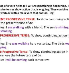 Past Progressive Tense Verb Worksheets   Printable Worksheets and  Activities for Teachers [ 768 x 1024 Pixel ]