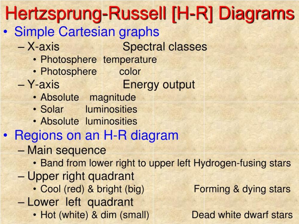 medium resolution of hertzsprung russell h r diagrams simple