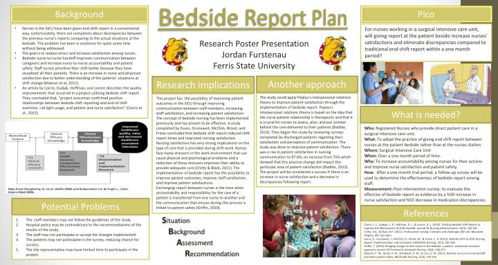 PPT Bedside Report Plan PowerPoint Presentation ID 2580896