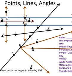 Angles and lines unit test edgenuity [ 768 x 1024 Pixel ]