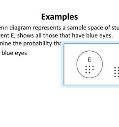 examples the venn diagram represents a sample space of students the event e shows all those that have blue eyes determine the probability that a  [ 1024 x 768 Pixel ]