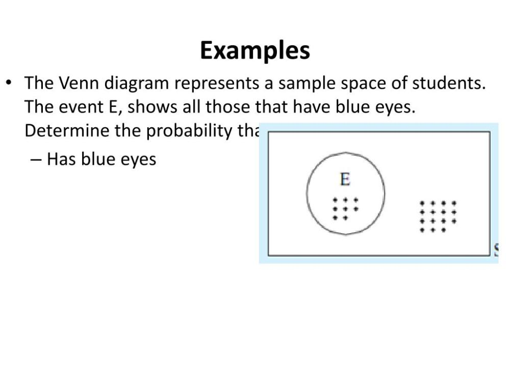medium resolution of examples the venn diagram represents a sample space of students the event e shows all those that have blue eyes determine the probability that a