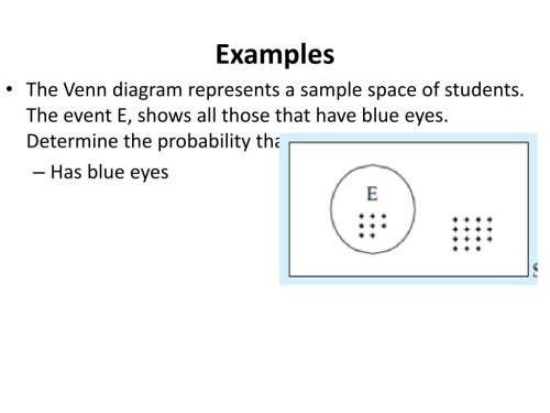 small resolution of examples the venn diagram represents a sample space of students the event e shows all those that have blue eyes determine the probability that a