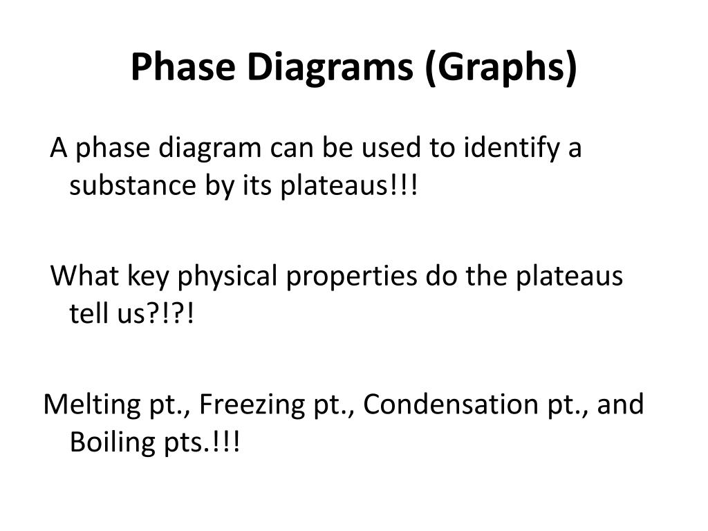 hight resolution of phase diagrams graphs
