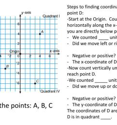 Positive And Negative Coordinate Plane Worksheet   Printable Worksheets and  Activities for Teachers [ 768 x 1024 Pixel ]