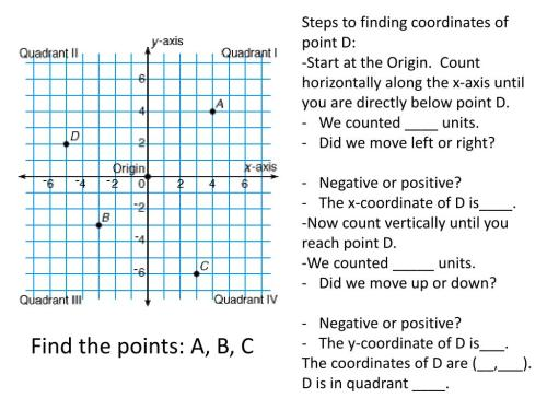 small resolution of Positive And Negative Coordinate Plane Worksheet   Printable Worksheets and  Activities for Teachers