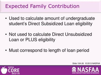 PPT - Federal Direct Loans: Reviewing Program Requirements ...