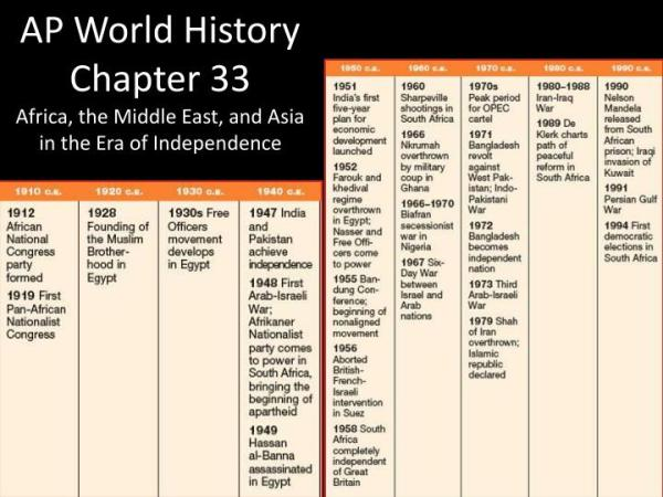 Ppt The Partition Of India Powerpoint Presentation Id - MVlC