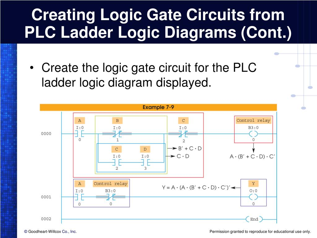 hight resolution of creating logic gate circuits from plc ladder logic diagrams
