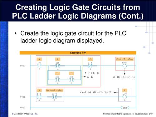 small resolution of creating logic gate circuits from plc ladder logic diagrams