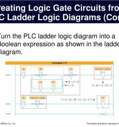 creating logic gate circuits from plc ladder logic diagrams  [ 1024 x 768 Pixel ]