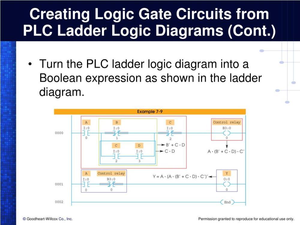 medium resolution of creating logic gate circuits from plc ladder logic diagrams