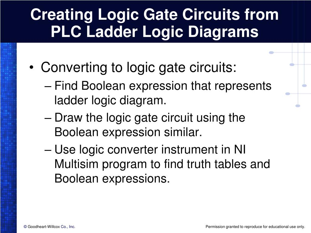 hight resolution of ppt programming logic gate functions in plcs powerpoint presentation id 2652688