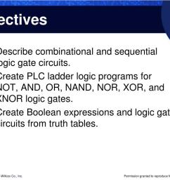 create plc ladder logic programs for not and or nand nor xor and xnor logic gates create boolean expressions and logic gate  [ 1024 x 768 Pixel ]