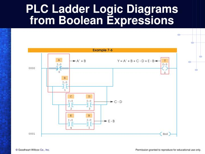 Example Ladder Logic Diagram