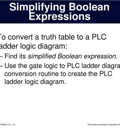 ppt programming logic gate functions in plcs powerpoint presentation id 2652688 [ 1024 x 768 Pixel ]