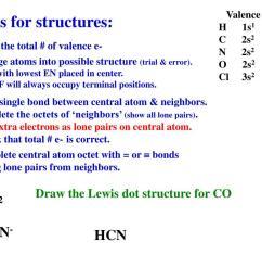 e en h 1s1 2 1 c 2s2 2p2 2 5 n 2s2 2p3 3 0 o 2s2 2p4 3 5 cl 3s2 3p5 3 0 rules for structures ch3cl 1  [ 1024 x 768 Pixel ]