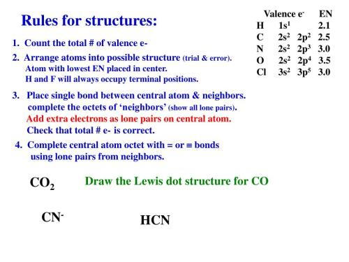 small resolution of  e en h 1s1 2 1 c 2s2 2p2 2 5 n 2s2 2p3 3 0 o 2s2 2p4 3 5 cl 3s2 3p5 3 0 rules for structures ch3cl 1