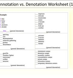 Word Connotations Worksheet   Printable Worksheets and Activities for  Teachers [ 768 x 1024 Pixel ]