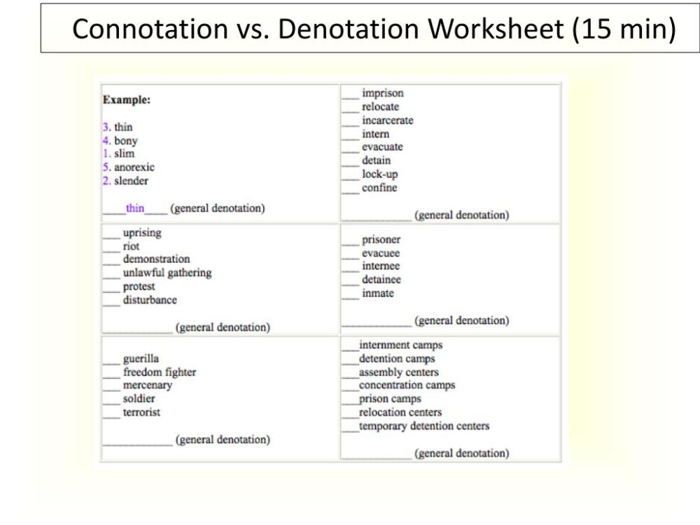 medium resolution of Word Connotations Worksheet   Printable Worksheets and Activities for  Teachers