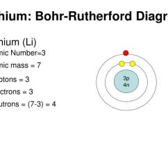 Bohr Diagram For Lithium Wabco Air Suspension Wiring Rutherford Diagrams All Data Helium