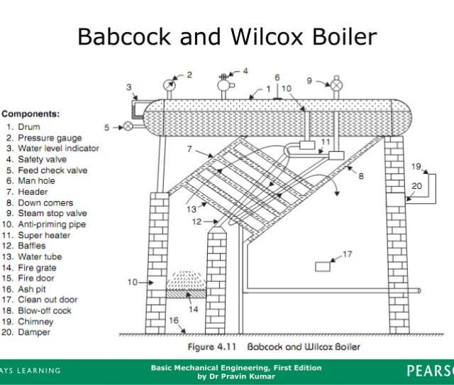 Badcock And Wilcox Boiler Ppt Presentation