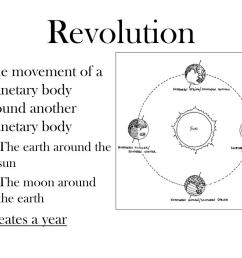 Earth Moon Sun Rotation And Revolution Worksheet   Printable Worksheets and  Activities for Teachers [ 768 x 1024 Pixel ]