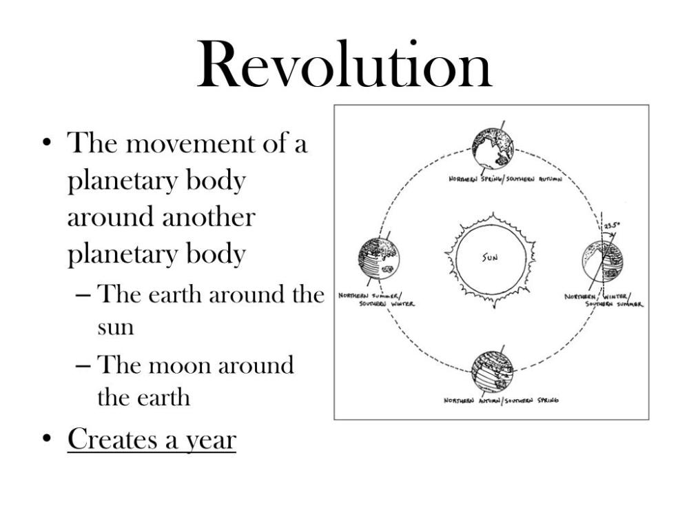 medium resolution of Earth Moon Sun Rotation And Revolution Worksheet   Printable Worksheets and  Activities for Teachers