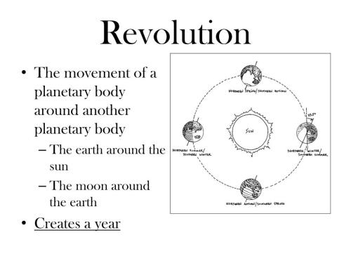 small resolution of Earth Moon Sun Rotation And Revolution Worksheet   Printable Worksheets and  Activities for Teachers