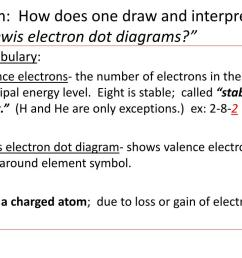 aim how does one draw and interpret lewis electron dot diagrams n  [ 1024 x 768 Pixel ]