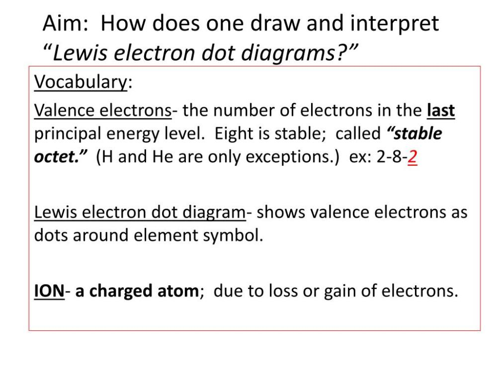 medium resolution of aim how does one draw and interpret lewis electron dot diagrams n