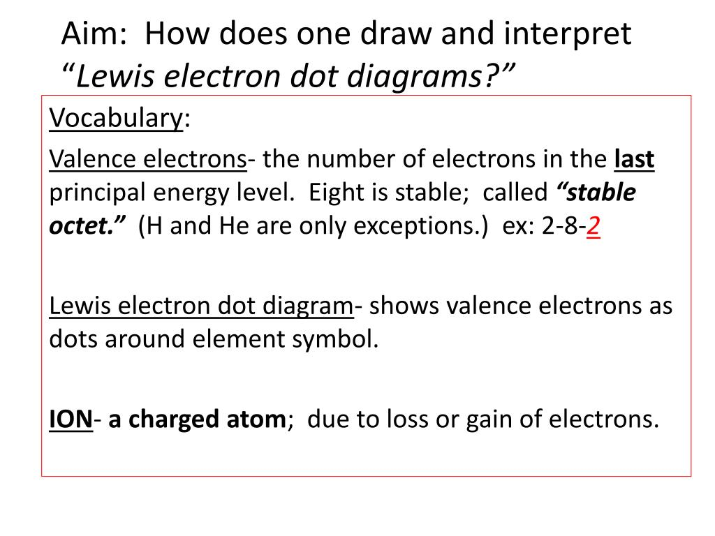 hight resolution of aim how does one draw and interpret lewis electron dot diagrams n