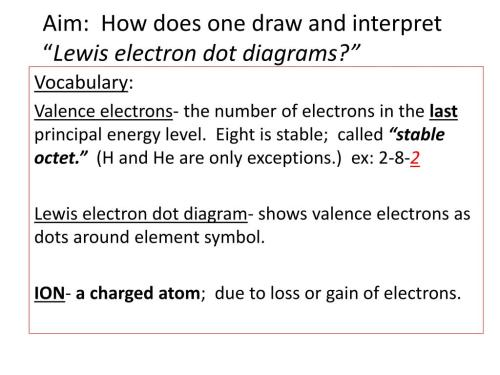 small resolution of aim how does one draw and interpret lewis electron dot diagrams n
