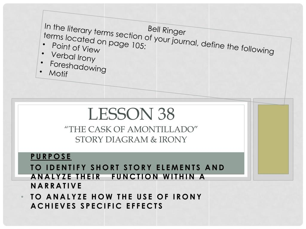 the cask of amontillado story diagram kenwood kdc248u wiring ppt lesson 38 irony n