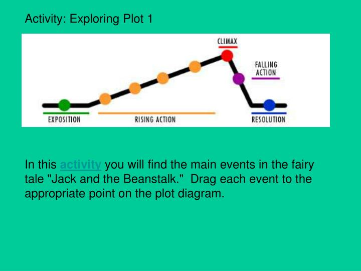 jack and the beanstalk plot diagram bazooka rs wiring ppt fiction powerpoint presentation id 2778323 in this activity you will find main events fairy tale drag each event to appropriate point on