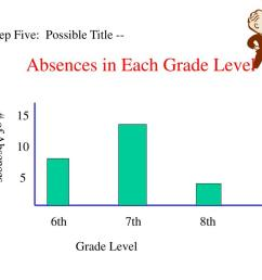Bar Graph 8th Grade - Free Table Bar Chart [ 768 x 1024 Pixel ]