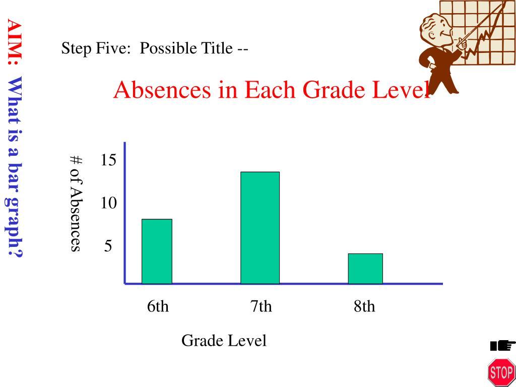 hight resolution of Bar Graph 8th Grade - Free Table Bar Chart