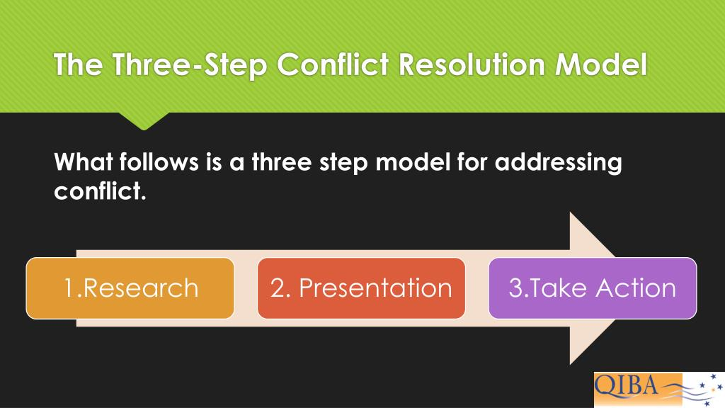 PPT - Conflict in Team Environments – Part 2 PowerPoint Presentation - ID:2804542