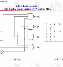 ppt other combinational logic circuits powerpoint presentation logic diagram of 2 to 4 line decoder [ 1024 x 768 Pixel ]