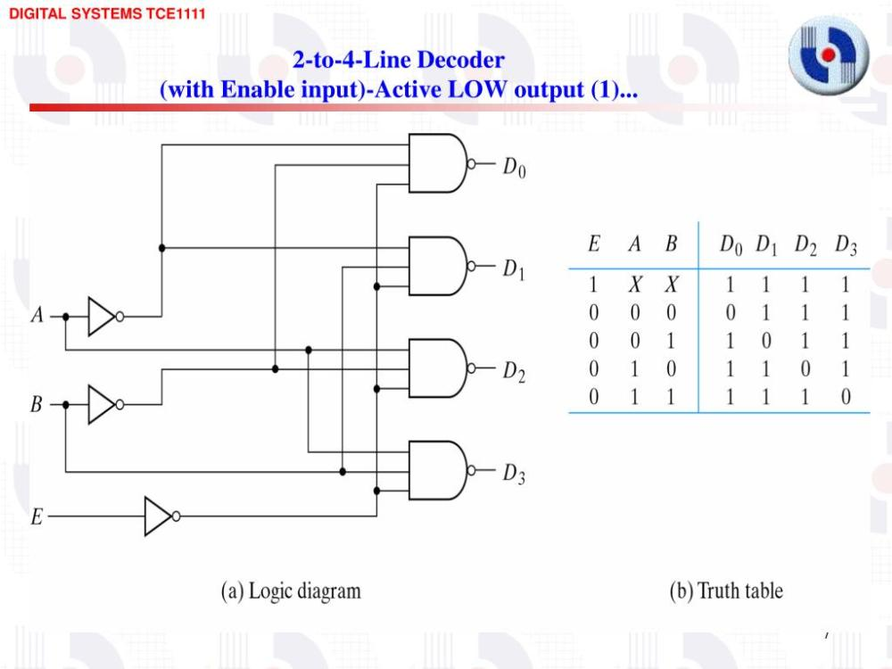 medium resolution of ppt other combinational logic circuits powerpoint presentation logic diagram of 2 to 4 line decoder