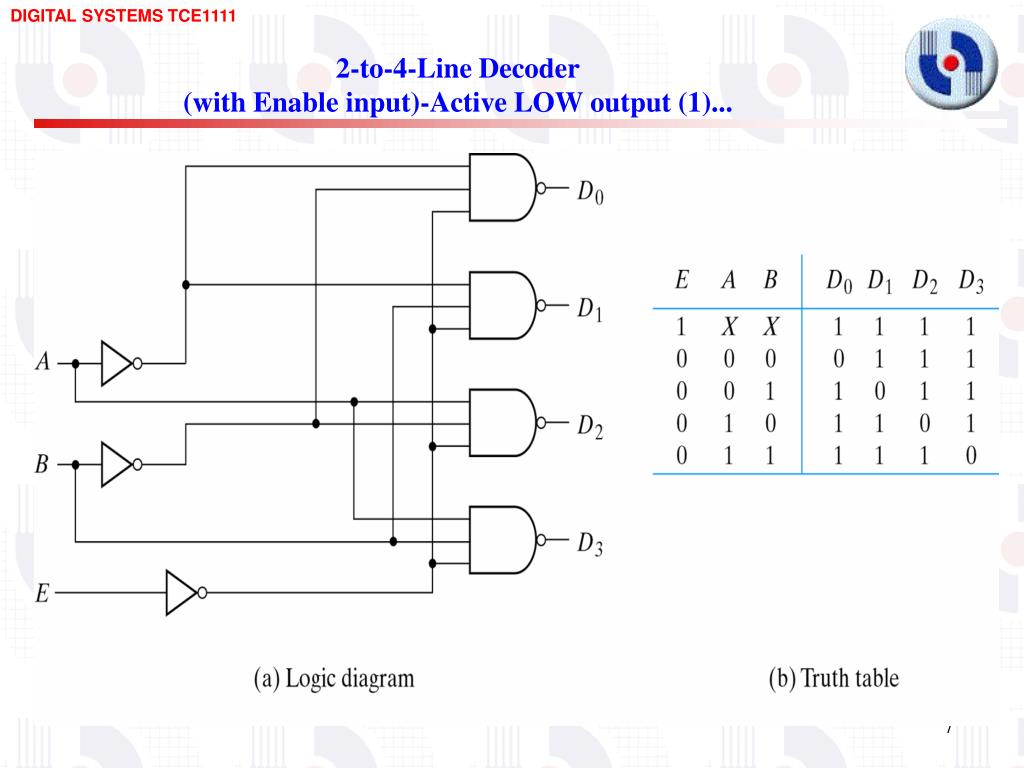 hight resolution of ppt other combinational logic circuits powerpoint presentation logic diagram of 2 to 4 line decoder