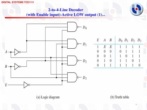 small resolution of ppt other combinational logic circuits powerpoint presentation logic diagram of 2 to 4 line decoder