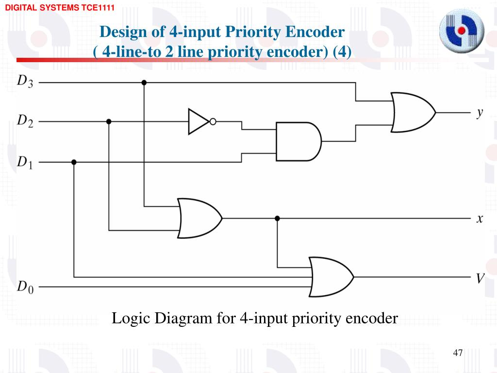 hight resolution of design of 4 input priority encoder 4 line to 2 line priority encoder 4 logic diagram