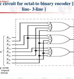 logic circuit for octal to binary encoder 8 line 3 line  [ 1024 x 768 Pixel ]