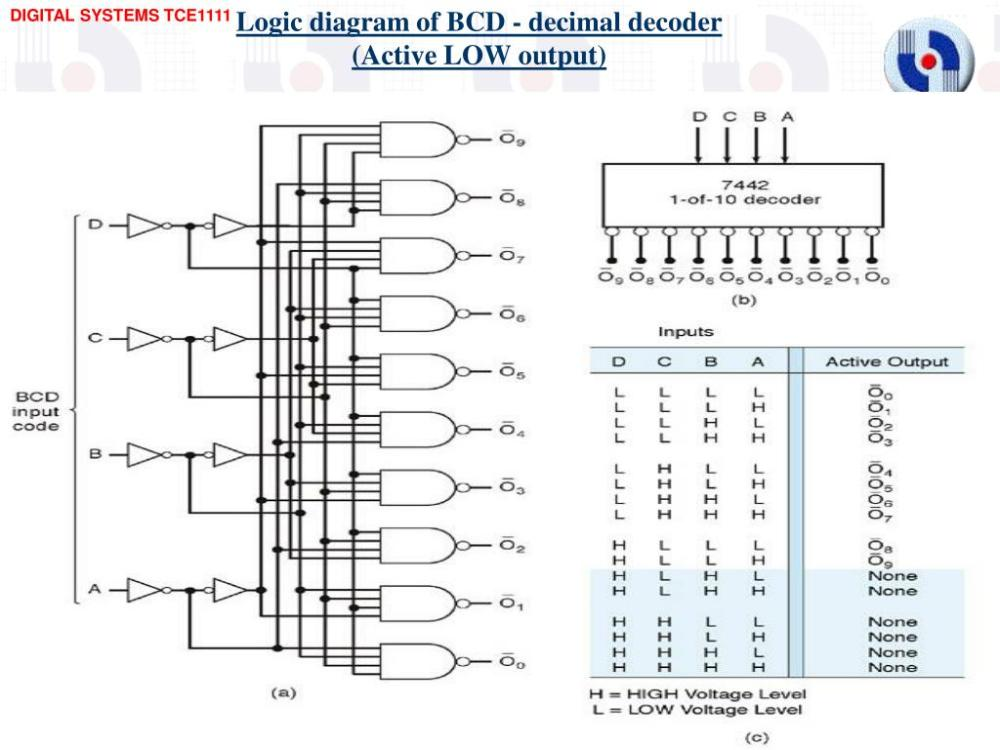 medium resolution of logic diagram of bcd decimal decoder active low output