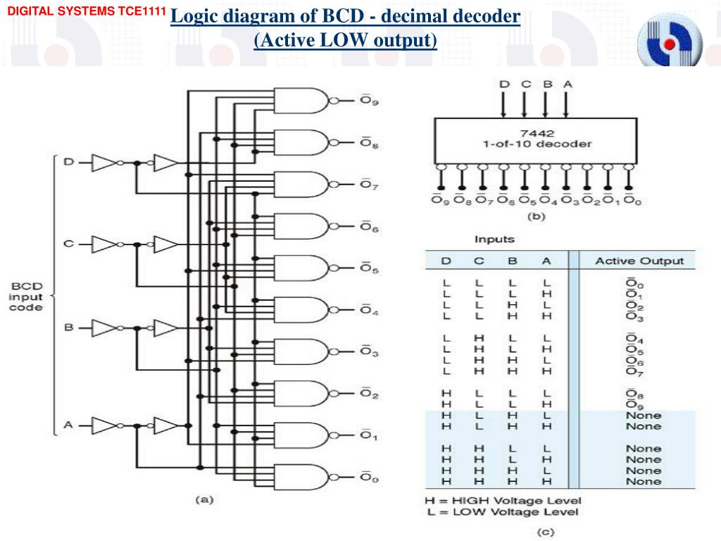 hight resolution of logic diagram of bcd decimal decoder active low output