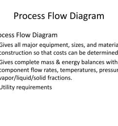ppt chapter 1 diagrams for understanding chemical processes powerpoint presentation id 2806215 [ 1024 x 768 Pixel ]