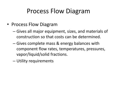 small resolution of ppt chapter 1 diagrams for understanding chemical processes powerpoint presentation id 2806215